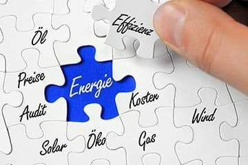 Energy management: ISO 50001
